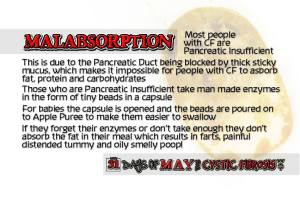 day19 malasorbition